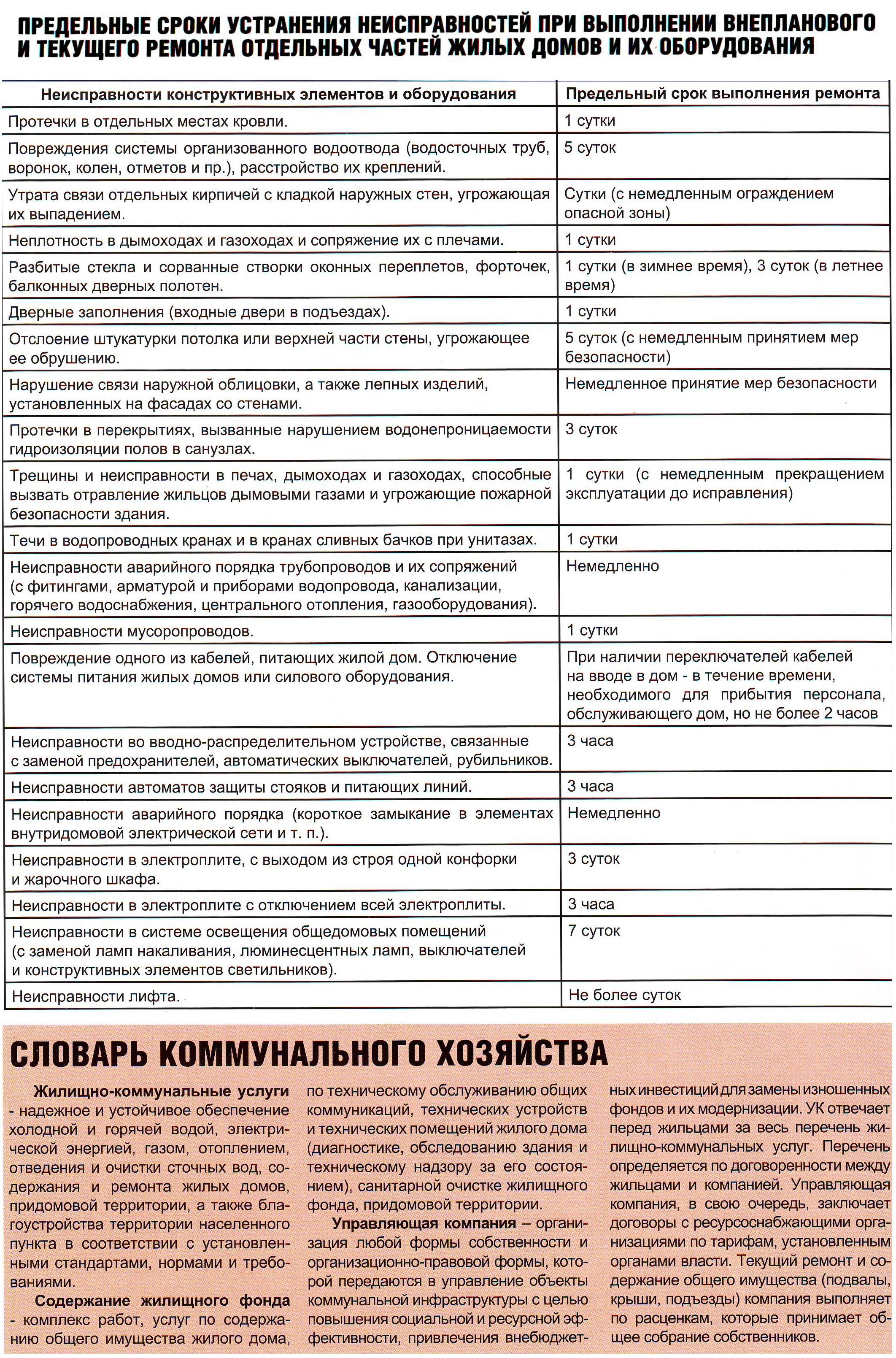 Брошюра ЖКХ и ТСЖ Ижевск